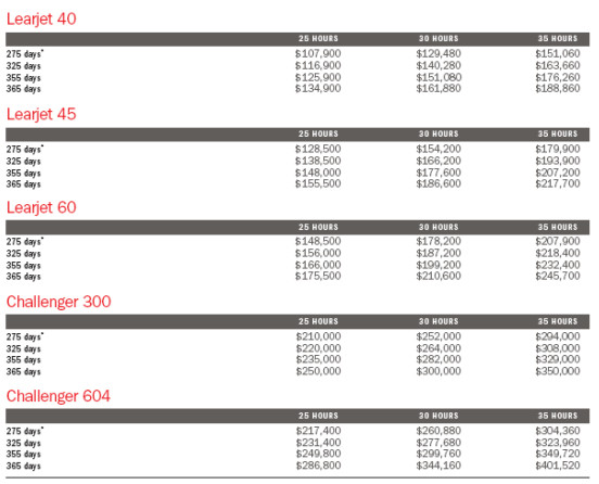FlexJet 25 Pricing